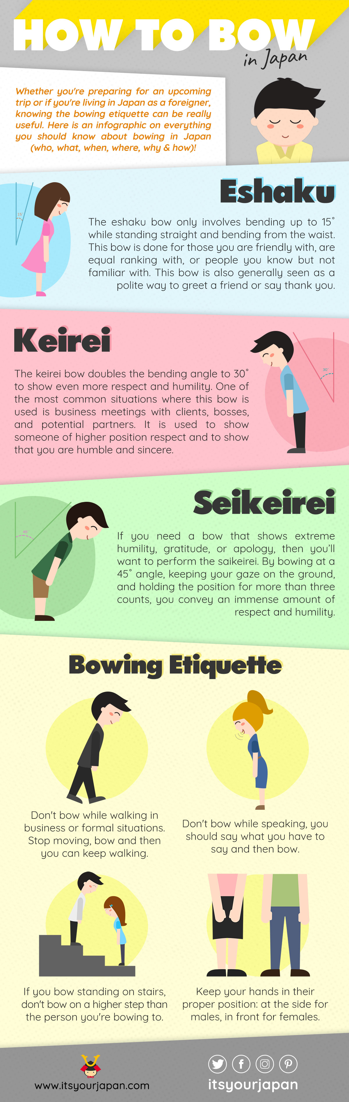Bowing Japan Infographic