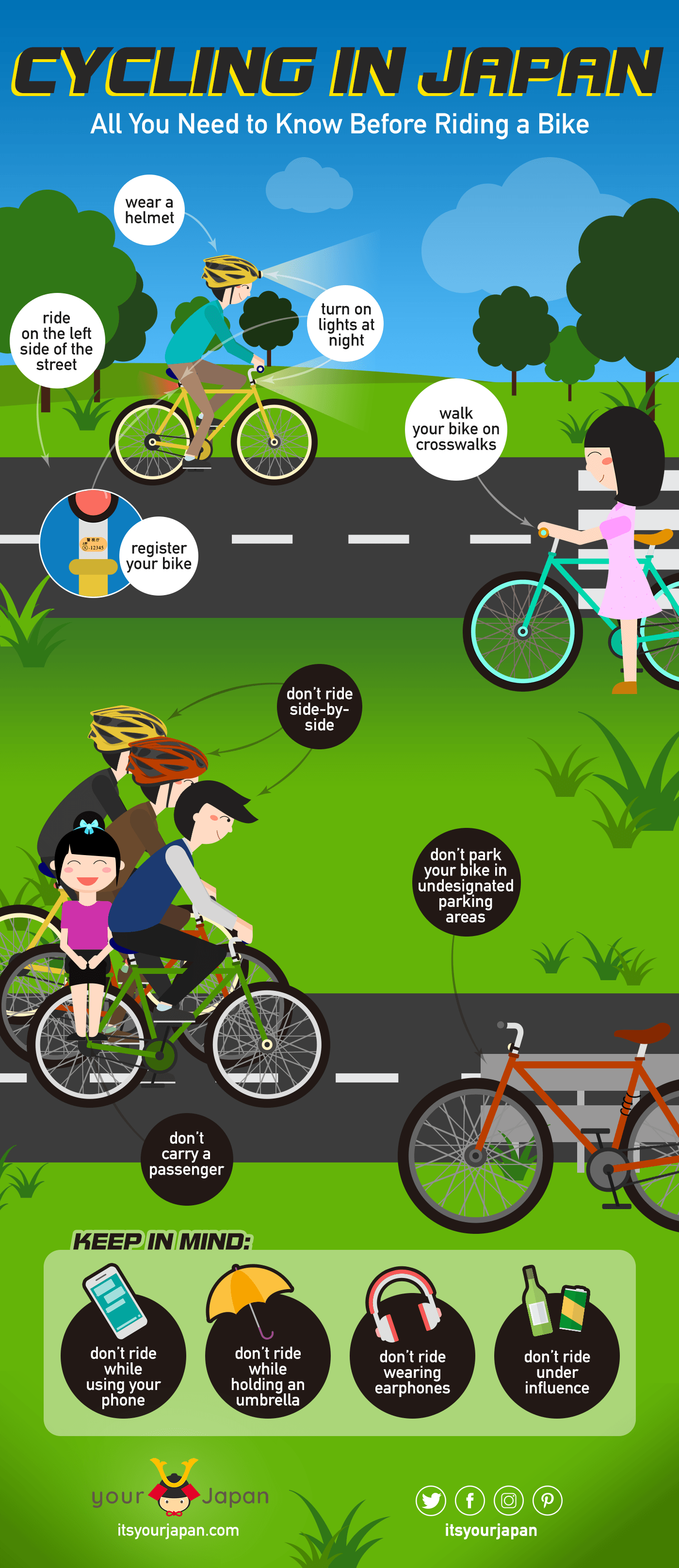 cycling in Japan Infographic