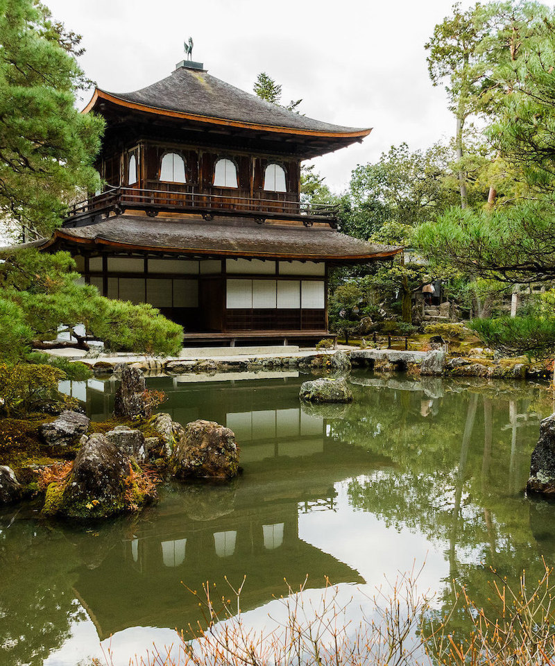 best temples kyoto